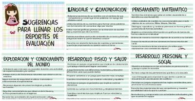 Sugerencias para llenar los reportes de evaluación PORTADA