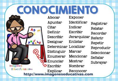 Tablas de verbos didácticos de la TAXONOMÍA DE BLOOM (2)