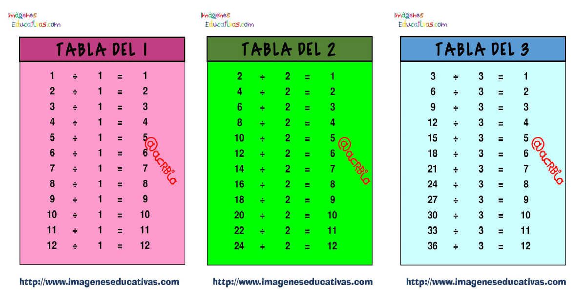 Tablas Para Dividir Diferentes Formatos Imagenes Educativas