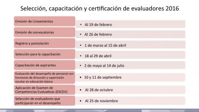 Calendario de Evaluaciones SEP INEE 2016 (16)