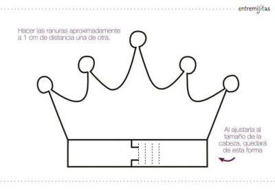 Moldes y plantillas coronas de cumpleaños (6)