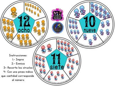 Spinners numéricos trabajamos el conteo (5)