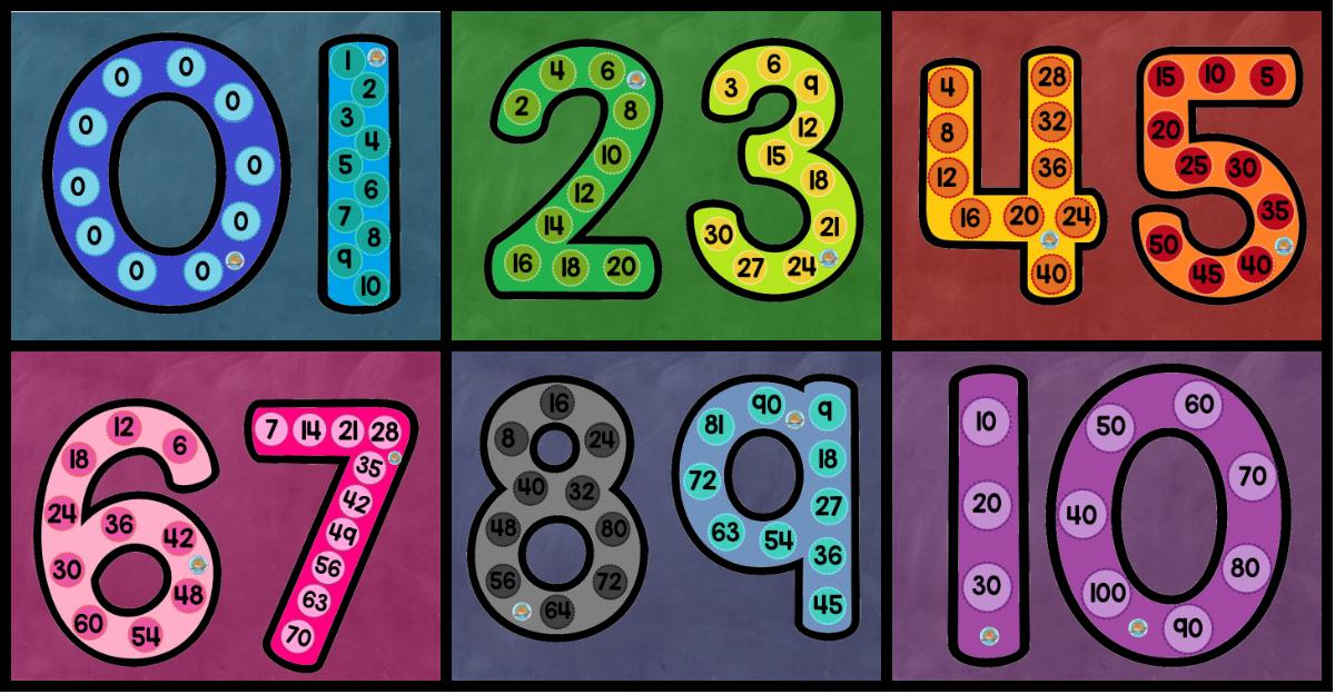 Tablas de Multiplicar PORTADA - Imagenes Educativas