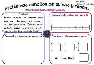 Problemas sencillos de sumas y restas - Imagenes Educativas