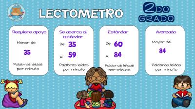 lectometro-2