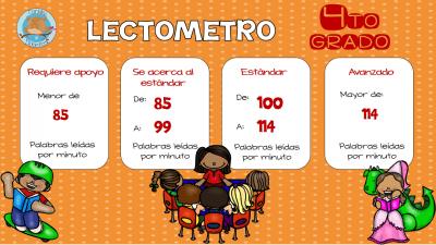 lectometro-4