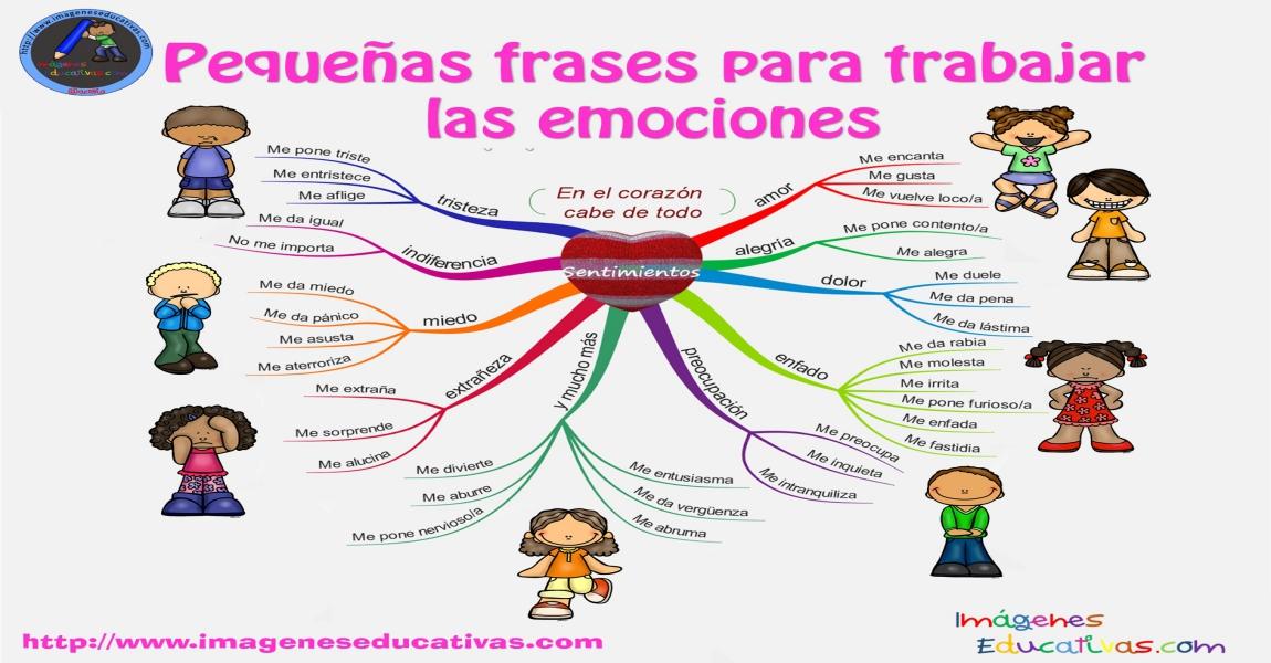 Pequeñas Frases Para Trabajar Las Emociones