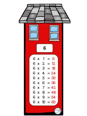 laminas-de-las-tablas-de-multiplicar18