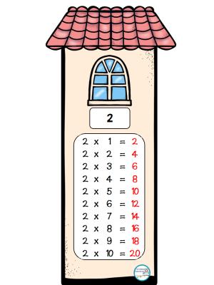 laminas-de-las-tablas-de-multiplicar21