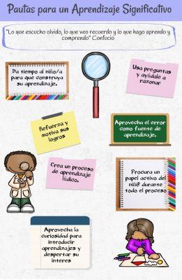 pautas-aprendizaje-significativo