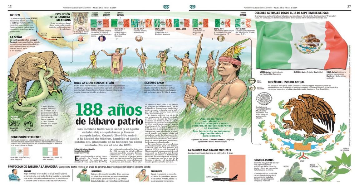información sobre la bandera mexicana