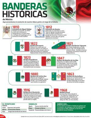 Historia de la bandera mexicana infografías. 24 de febrero día de la ...