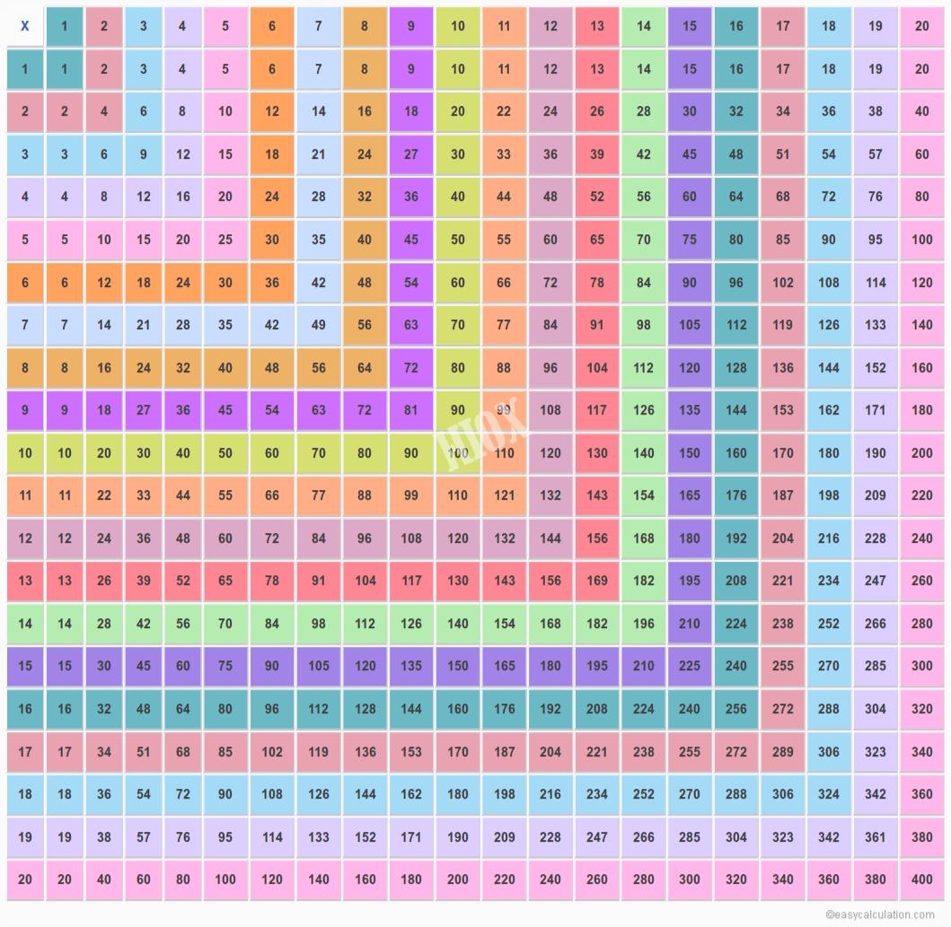 Tablas de multiplicar 1 20 nuevo formato imagenes educativas - Table de multiplication 16 ...