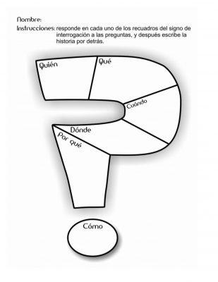 Colección de magníficos reportes de lectura - Imagenes Educativas
