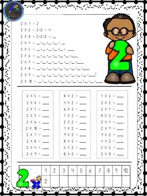 Actividades para repasar las tablas de multiplicar -Orientacion Andujar
