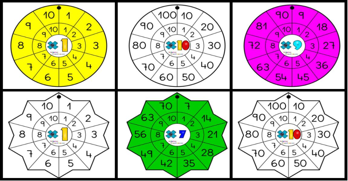 Llavero Tablas De Multiplicar Imagenes Educativas