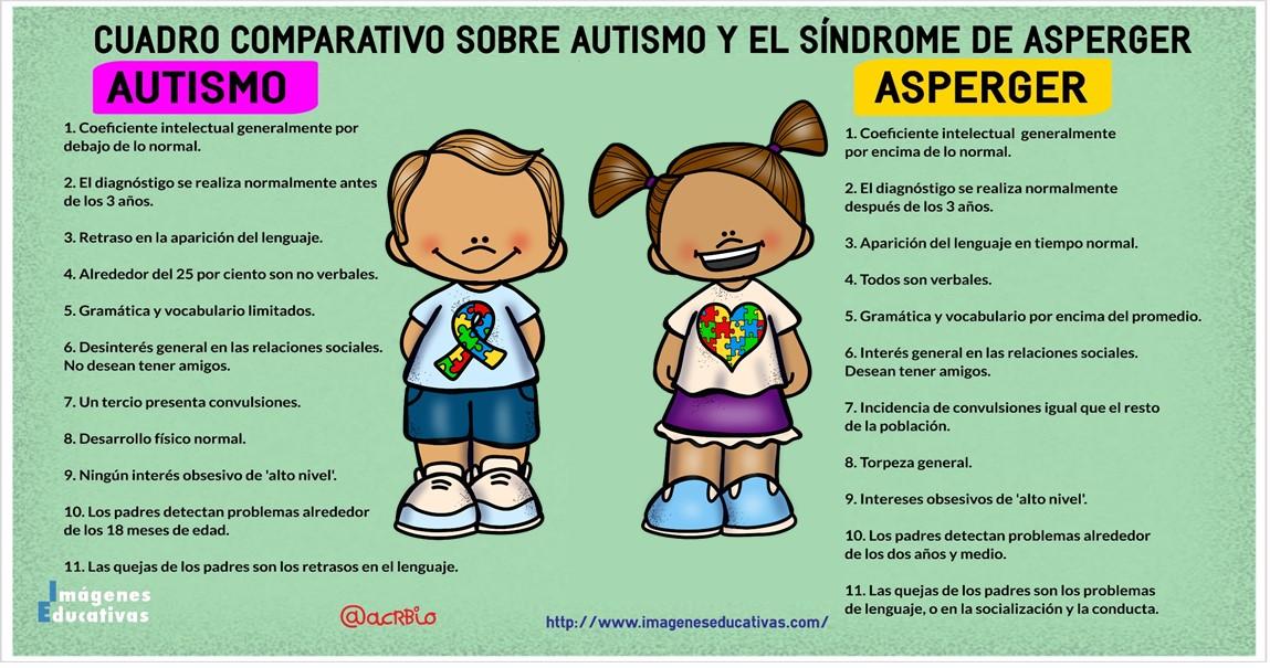 para que sirve el omega 3 en niños con autismo