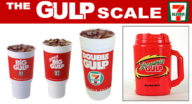 The standard 7-Eleven Gulp Scale for fountain drinks!