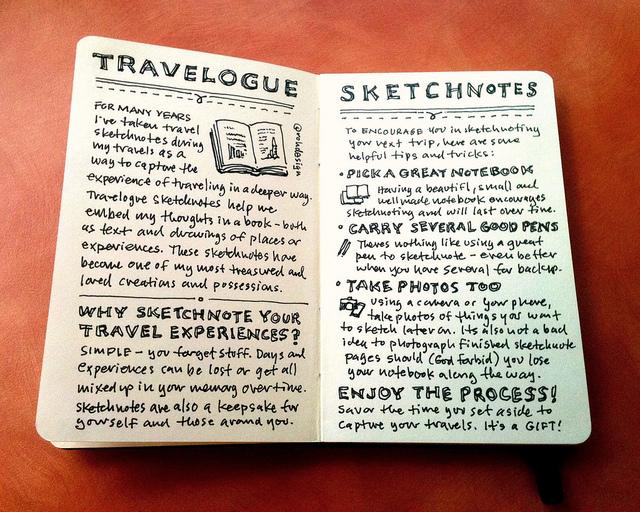 Travelogue Sketchnotes