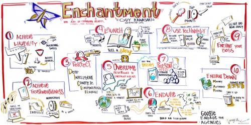 a graphic recording of guy kawasaki's keynote session on Enchantment