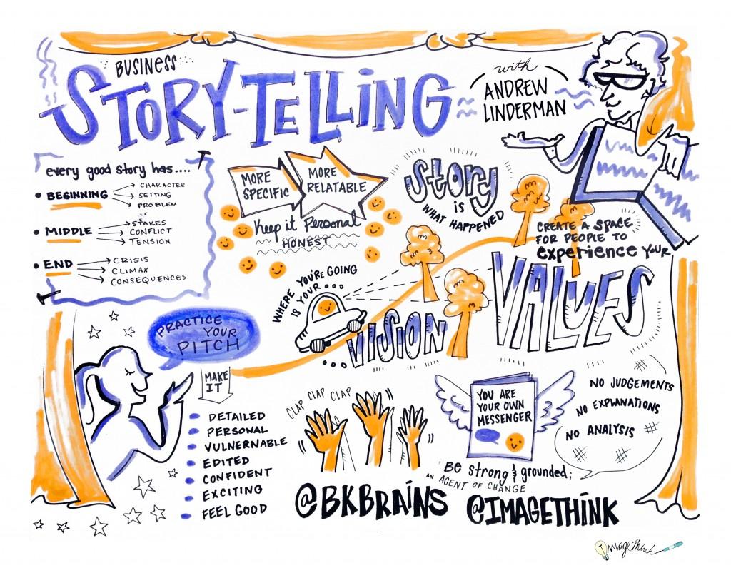 Storytelling Tips Amp Tricks