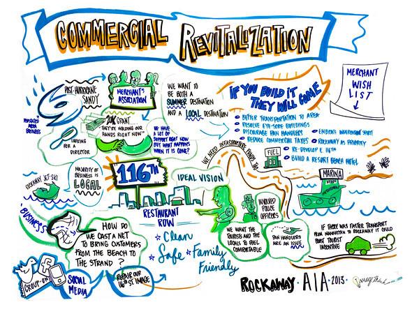 AIA_ImageThink_CommercialRevitalization-M