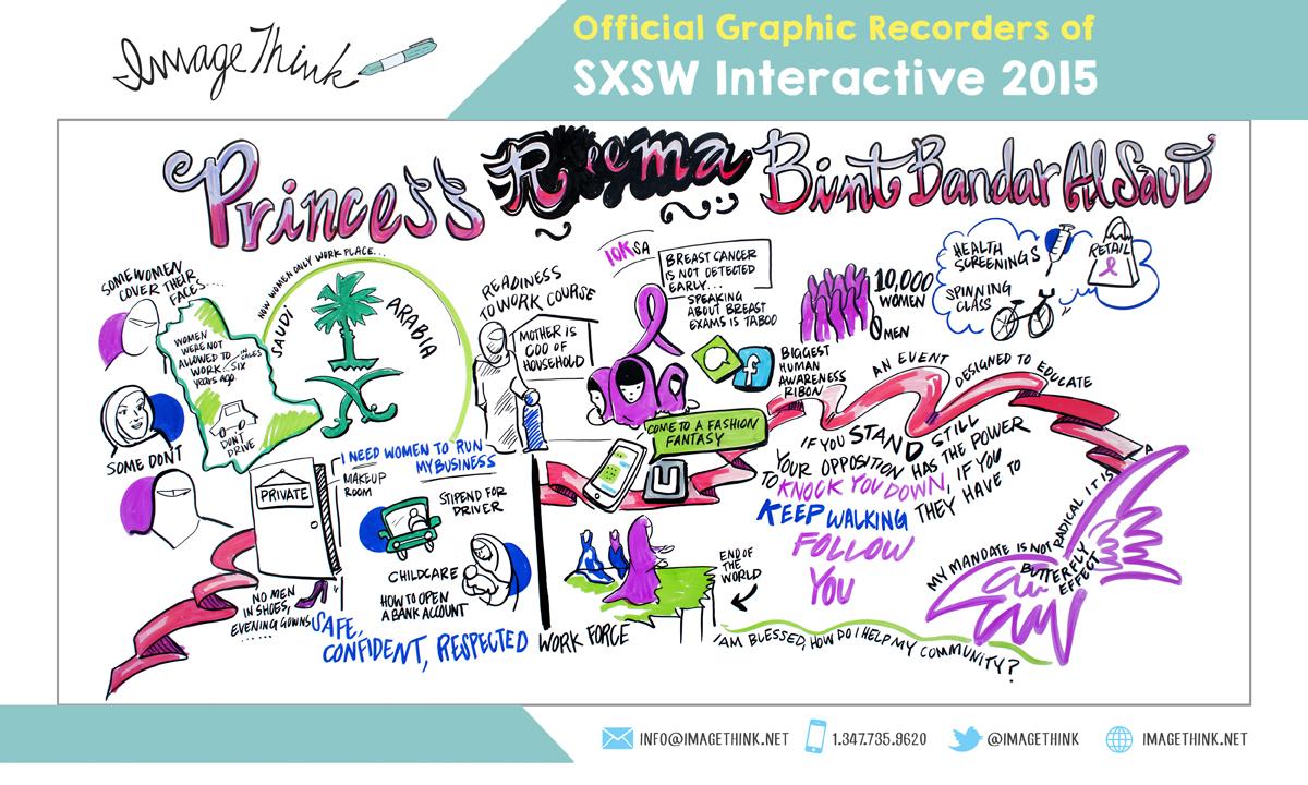 At SXSWi 2015, ImageThink graphic recorded Princess Reema Bint Bandar Al Saud's keynote session.