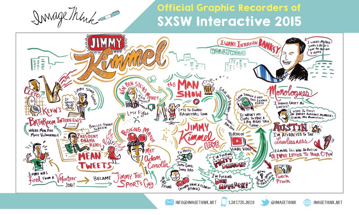 An ImageThink visualization of Jimmy Kimmel's presentation at SXSWi 2015