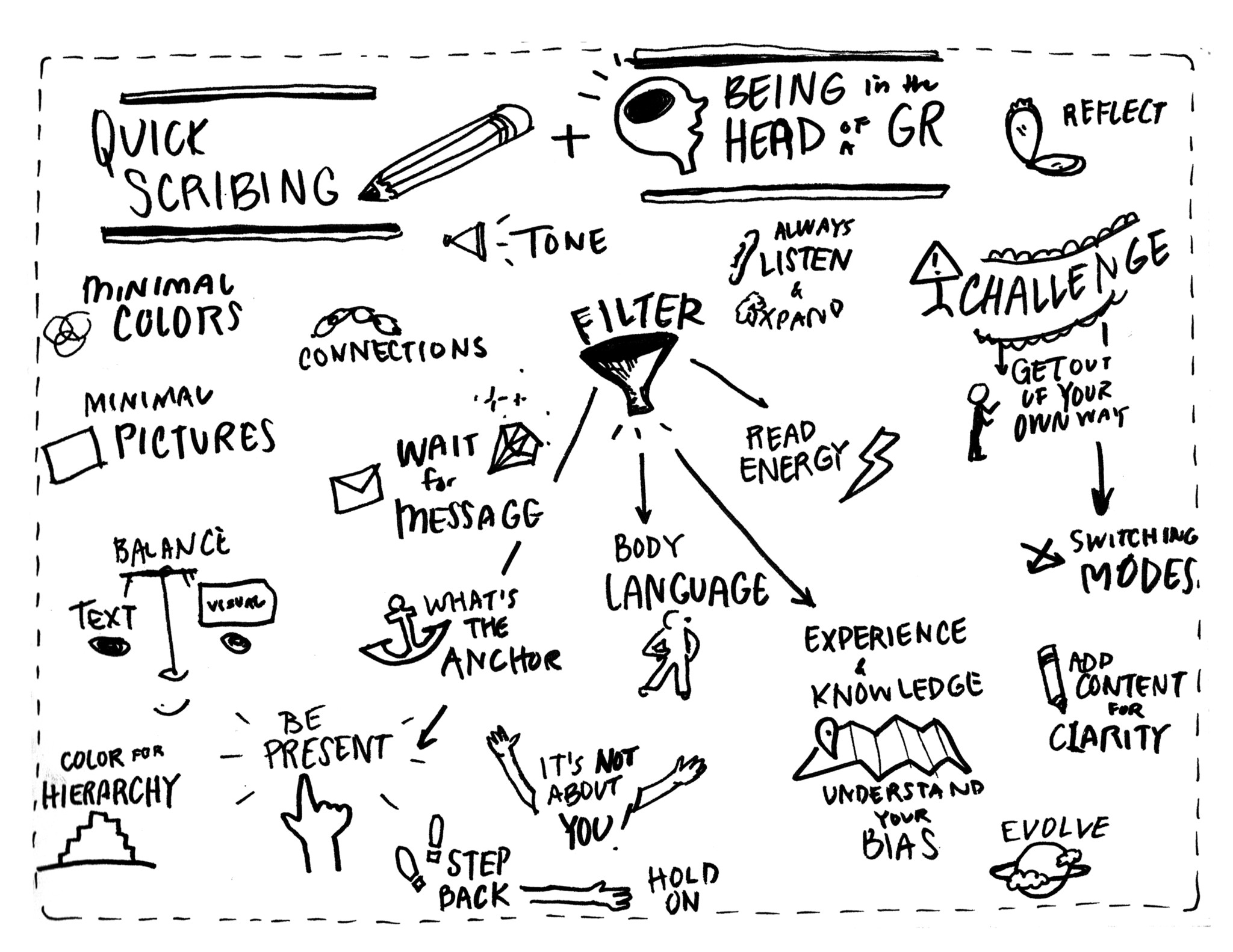 8 Tips For Graphic Recording From Ifvp To You