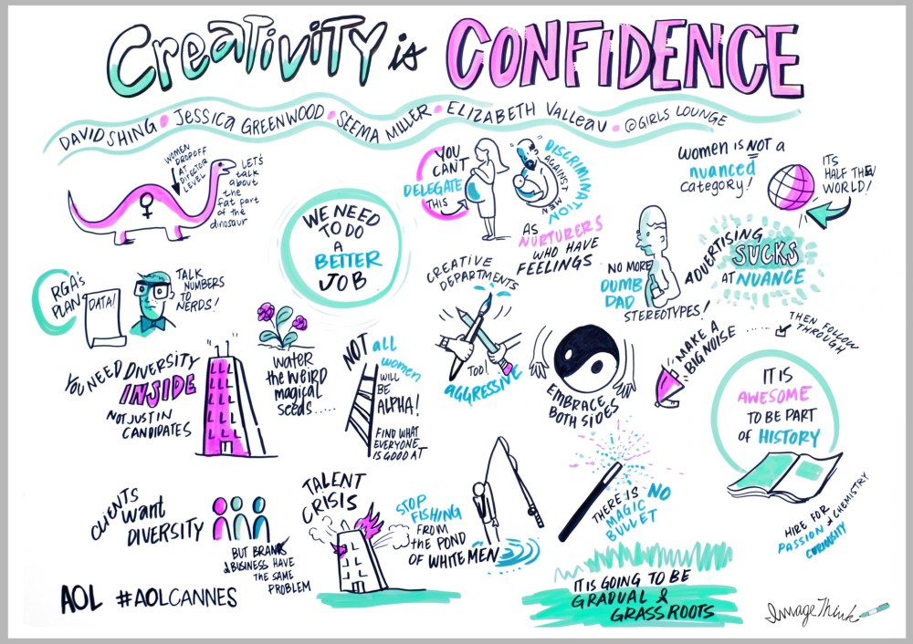 """ImageThink graphic recording created this large visual summary of an AOL Cannes Lion by David Shing. This live illustration is titles """"Creativity is Confidence"""" and features drawings of dinosaurs, people, buildings, magic wands, a yin/yang symbol, the globe & an open book."""