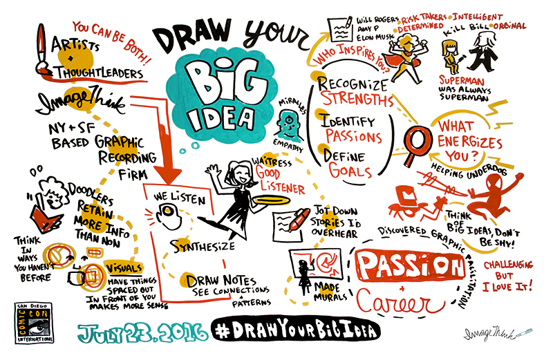 01-SDCC-DYBI-072316-ImageThink