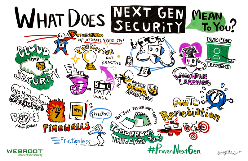 "Imagethink graphic recording social listening creates engagement at conferences. Webroot question, ""What Does Next Gen Security Mean to You?"" Illustrations of audience answers to the question. Fun drawings of robots, analytics, superheroes, firewalls, mobile, virus, crystal ball, cloud security, education."