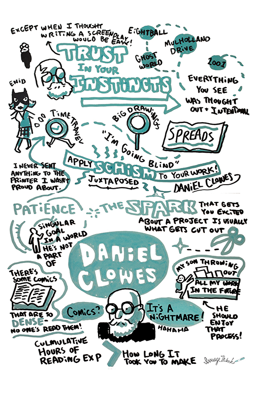 Daniel-Clowes-Sketchnotes-SDCC2016-072316-ImageThink