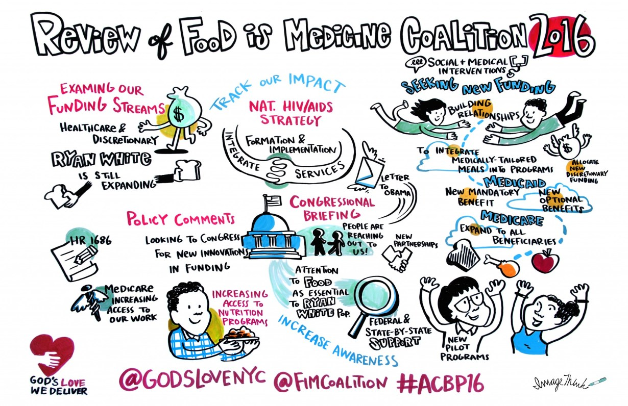 ImageThink supported God's Love We Deliver's conference summit with graphic recording, providing an interactive and engaging element to inspire and ground discussion. This board illustrates their review of the Food Is Medicine Coalition's successes this year, and where they want to go.