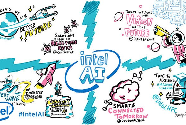 Intel AI day digital graphic recording of a social media feed with twitter posts for the event. ImageThink graphic recorder captured and illustrated the feed throughout the day.