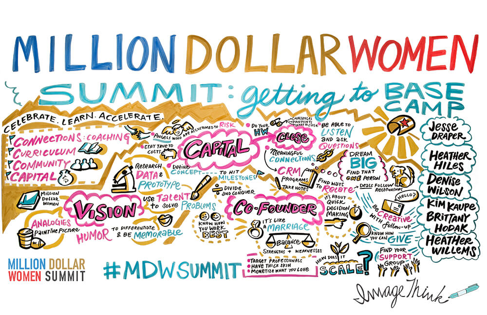 ImageThink graphic recording from Million Dollar Women Summit.