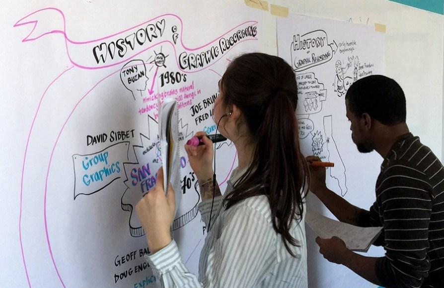 ImageThink graphic facilitation workshops and training