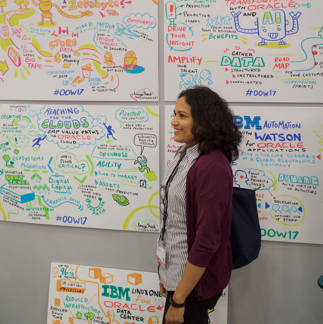 Graphic recording can be used to gain insights at conferences and tradshows with social listening.