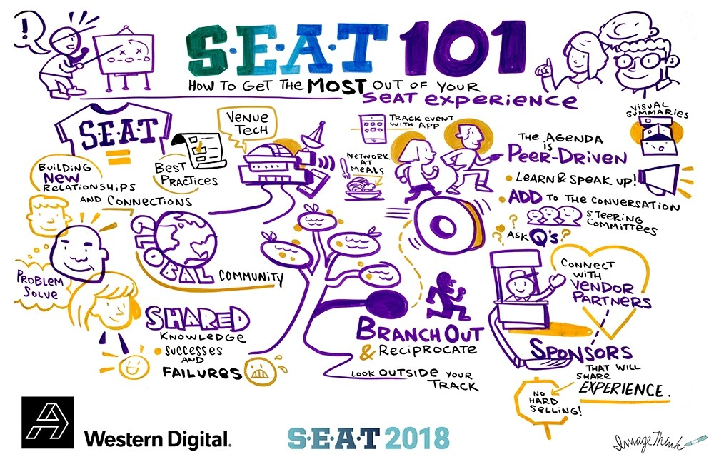 Image of SEAT conference goals and best practices