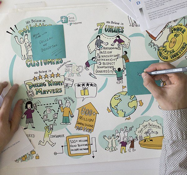 ImageThink graphic recorder makes edits to an infographic illustration for a slide deck.