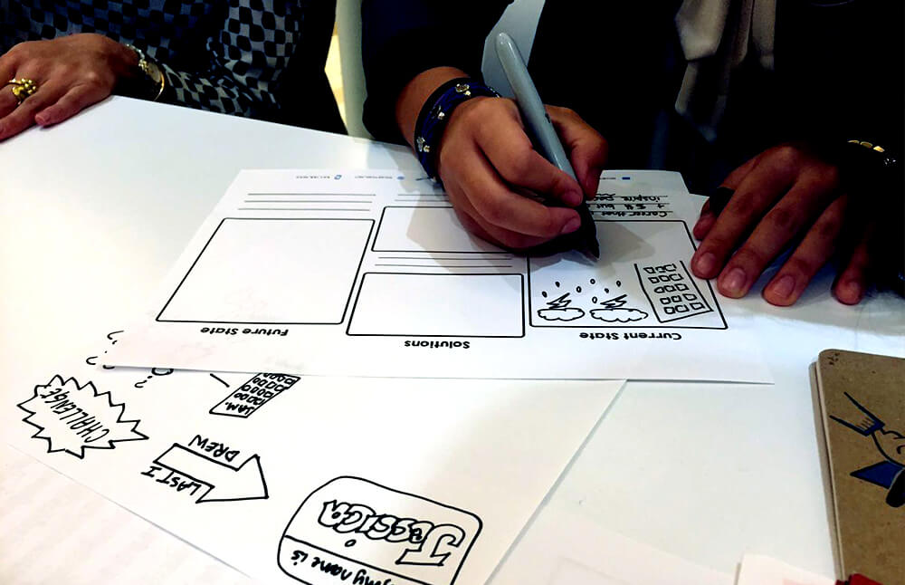 A workshop participant uses a template create by imagethink to learn visual communication