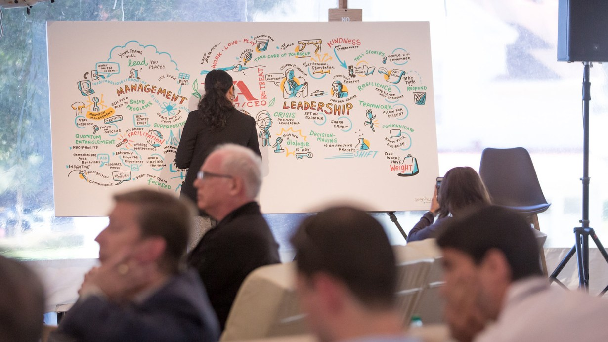 a graphic recorder from imagethink helps facilitate a strategy session in front of a crowd