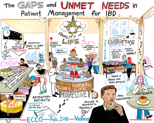 an interactive social listening mural for a pharmaceutical company, drawn by imagethink graphic recording