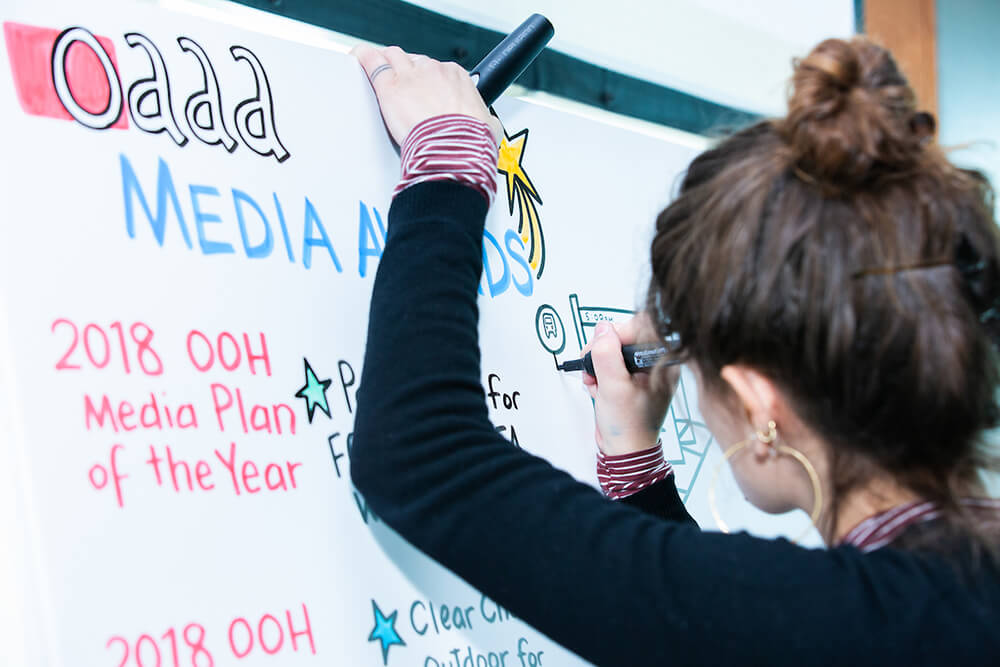 Our Graphic recorder is building context for the meeting by drawing out the big ideas on a whiteboard