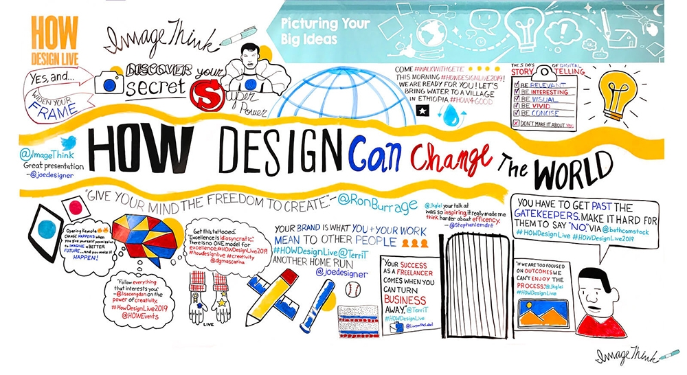 Graphic facilitation board with sketchnotes and illustrations at HOW Design Conference.