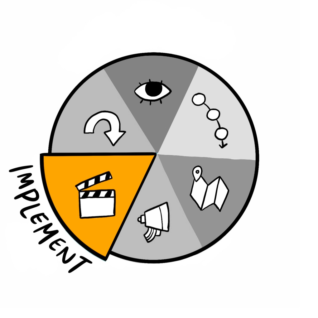 The Implement Phase of The ImageThink Method™ is where the rubber meets the road and the plan is put into action.