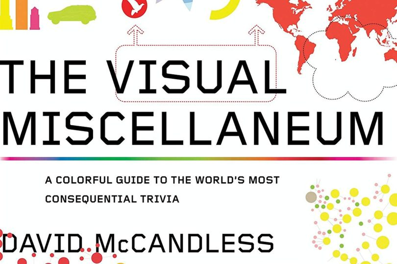 The Visual Miscellaneum by David McCandless book cover, cropped