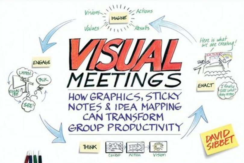 Visual Meetings How Graphics, Sticky Notes, & Idea Mapping can Transform Group Productivity by David Sibbet book cover crop