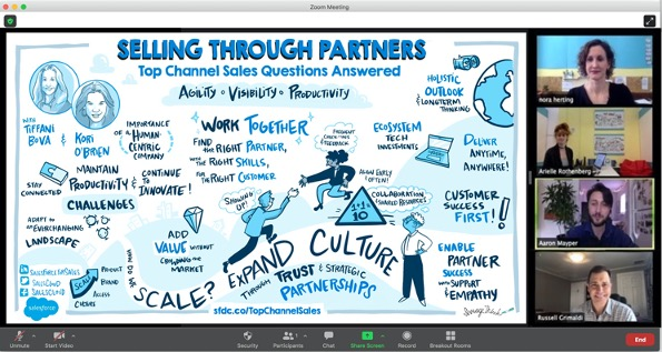 ImageThink virtual facilitation to support a remote work session