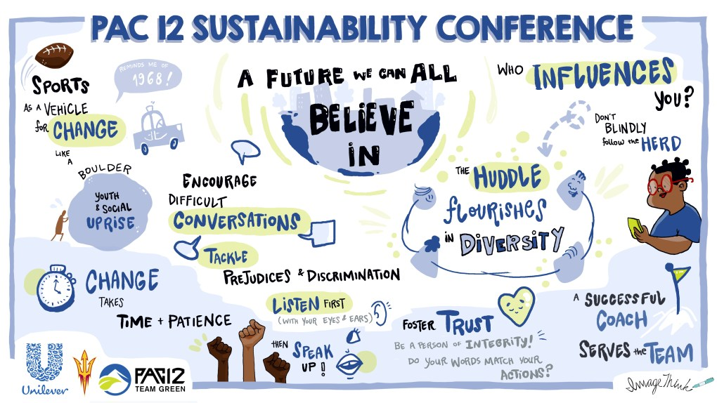 Graphic Recording of Coach Herm Edwards Panel at Pac-12 Sustainable Conference for a future we can all believe in